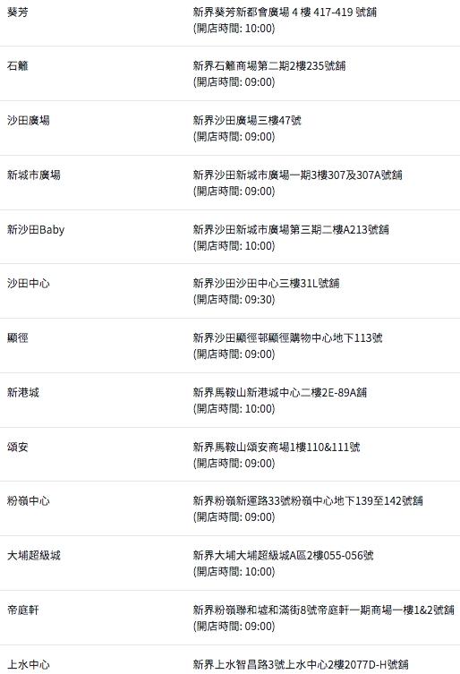 口罩地圖,武漢肺炎,屈臣氏,日本城,HKTVmall,卓悅