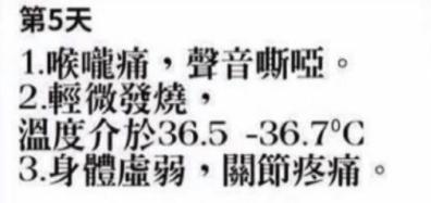 【新冠肺炎症狀】必讀世衞公佈14大症狀 頭痛、肌肉痛都關事!第1-3天病徵幾乎等於感冒?!