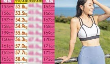 日本瘋傳女性標準體重表公開!一張「美容體重表」看你是否肥胖
