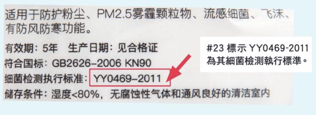 消委會口罩評測:檢出量最高的1款型號高出標準YY0469-2011「非無菌口罩」類別的限量100。圖片來源:消委會