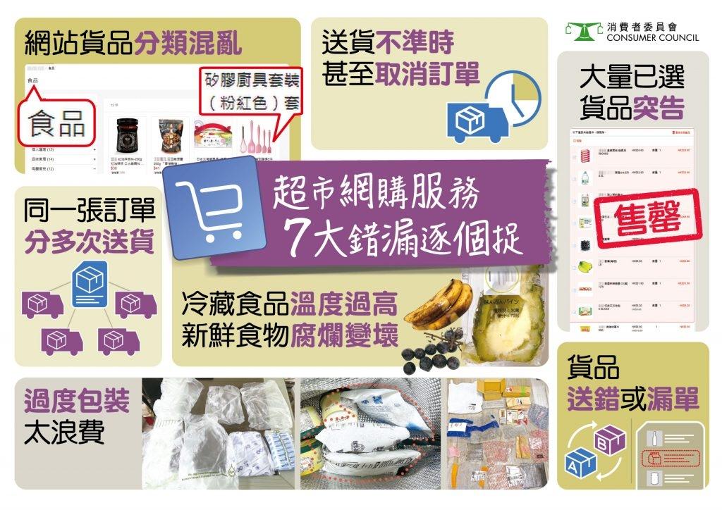 消委會超市網購服務實測圖片來源:消委會
