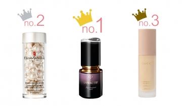 More評審 2020年12月好用美容產品推薦︰Clé de Peau Beauté晚間美容液、Elizabeth Arden保濕膠囊、Gucci Beauty粉底液