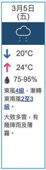 根據天文台天氣預報驚蟄2021當天最高氣溫將升至24度。圖片來源:新傳媒資料庫天文台官網截圖