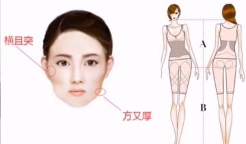 有錢女人面相!3個面部、身材特徵你要知:女強人面相顴骨要夠橫